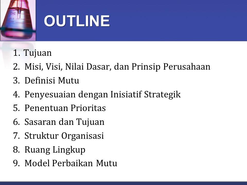 OUTLINE 1. Tujuan 2. Misi, Visi, Nilai Dasar, dan Prinsip Perusahaan 3. Definisi Mutu 4. Penyesuaian dengan Inisiatif Strategik 5. Penentuan Prioritas