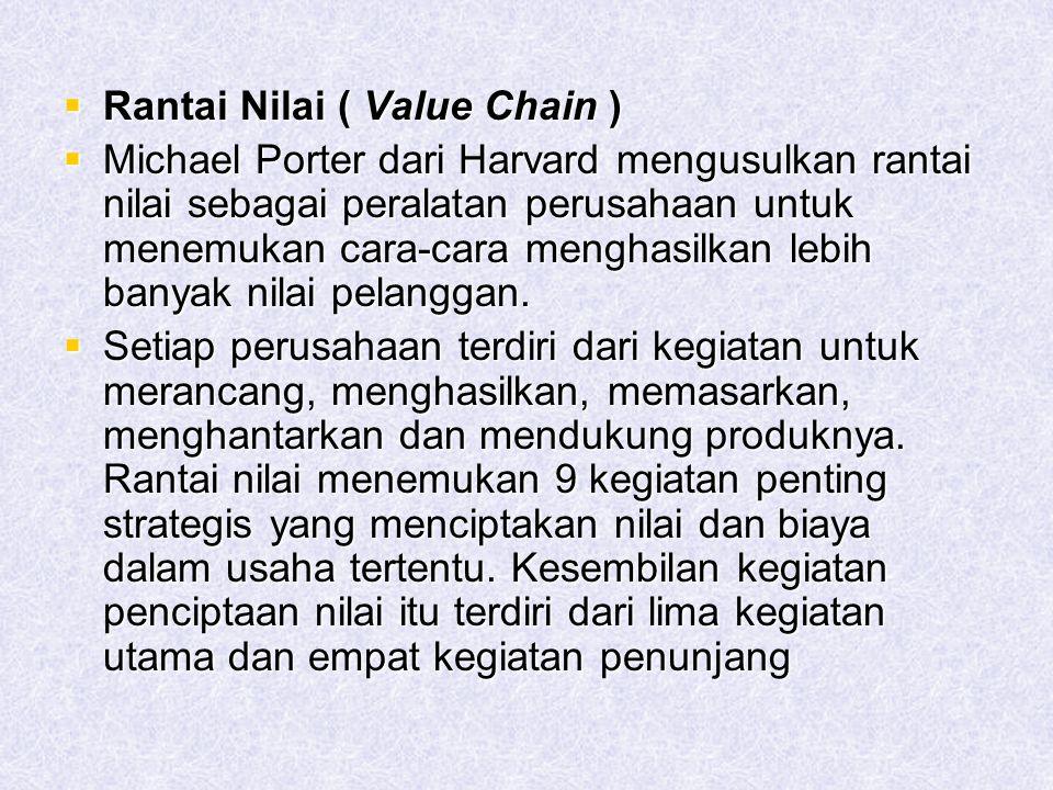  Rantai Nilai ( Value Chain )  Michael Porter dari Harvard mengusulkan rantai nilai sebagai peralatan perusahaan untuk menemukan cara-cara menghasil