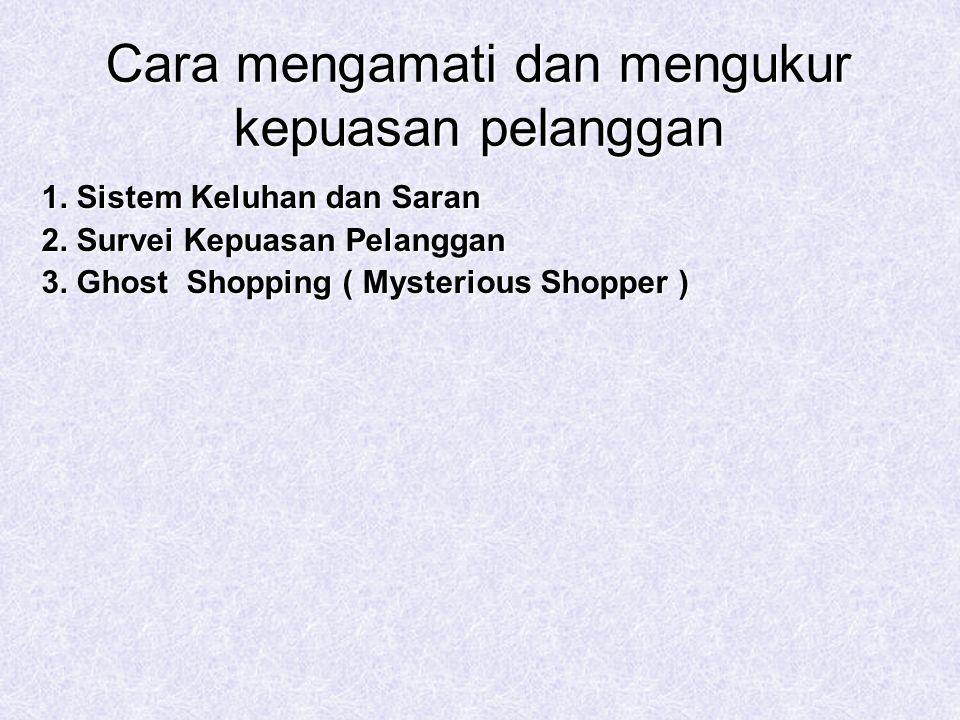 Cara mengamati dan mengukur kepuasan pelanggan 1. Sistem Keluhan dan Saran 2. Survei Kepuasan Pelanggan 3. Ghost Shopping ( Mysterious Shopper )