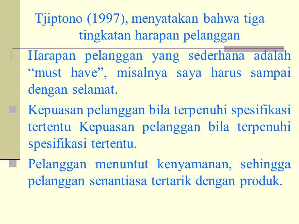 Tjiptono (1997), menyatakan bahwa tiga tingkatan harapan pelanggan 1.