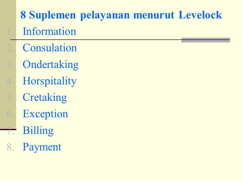 8 Suplemen pelayanan menurut Levelock 1. Information 2.