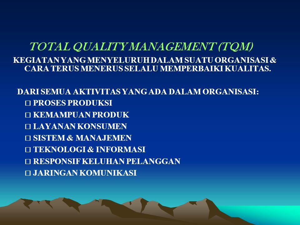 TOTAL QUALITY MANAGEMENT (TQM) KEGIATAN YANG MENYELURUH DALAM SUATU ORGANISASI & CARA TERUS MENERUS SELALU MEMPERBAIKI KUALITAS. DARI SEMUA AKTIVITAS
