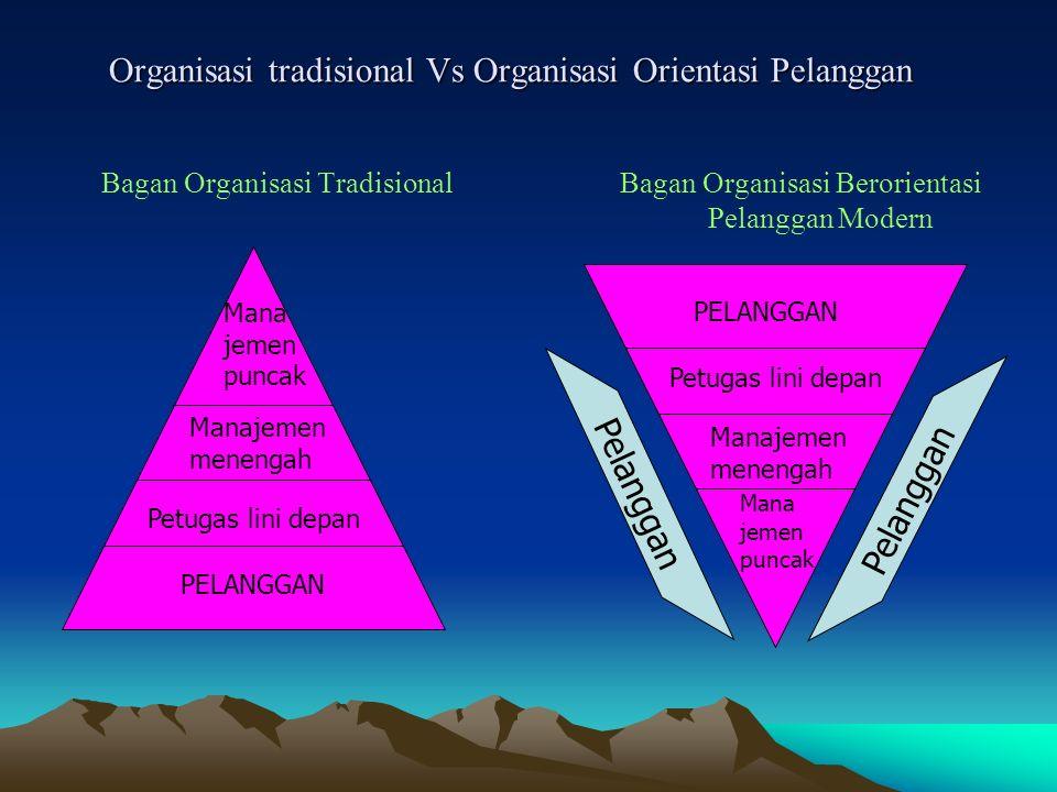 Organisasi tradisional Vs Organisasi Orientasi Pelanggan Bagan Organisasi TradisionalBagan Organisasi Berorientasi Pelanggan Modern Mana jemen puncak