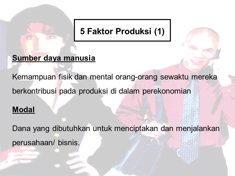 5 Faktor Produksi (1) Sumber daya manusia Kemampuan fisik dan mental orang-orang sewaktu mereka berkontribusi pada produksi di dalam perekonomian Modal Dana yang dibutuhkan untuk menciptakan dan menjalankan perusahaan/ bisnis.