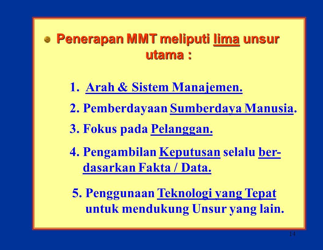 13 Tujuan utama MMT memperbaiki produktivitas efisiensi.