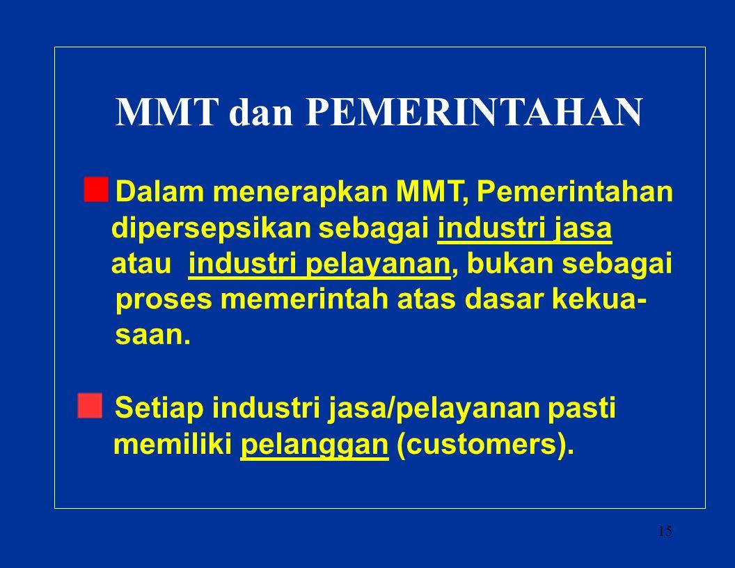 14 Penerapan MMT meliputi lima unsur utama : utama : 1.