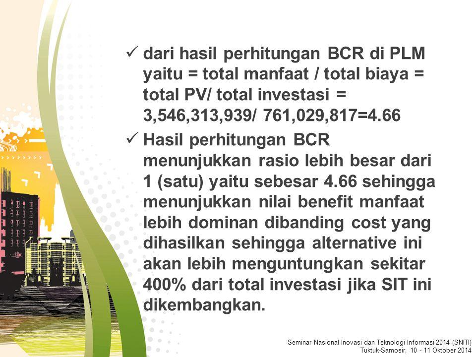 dari hasil perhitungan BCR di PLM yaitu = total manfaat / total biaya = total PV/ total investasi = 3,546,313,939/ 761,029,817=4.66 Hasil perhitungan BCR menunjukkan rasio lebih besar dari 1 (satu) yaitu sebesar 4.66 sehingga menunjukkan nilai benefit manfaat lebih dominan dibanding cost yang dihasilkan sehingga alternative ini akan lebih menguntungkan sekitar 400% dari total investasi jika SIT ini dikembangkan.