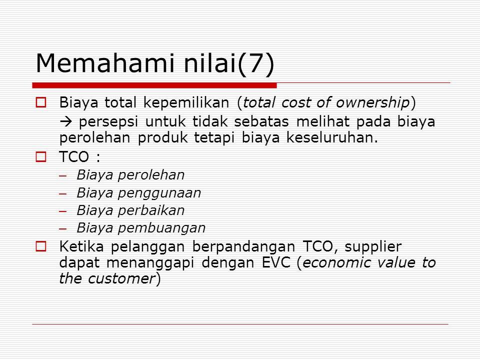 Memahami nilai(7)  Biaya total kepemilikan (total cost of ownership)  persepsi untuk tidak sebatas melihat pada biaya perolehan produk tetapi biaya