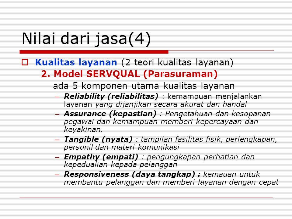 Nilai dari jasa(4)  Kualitas layanan (2 teori kualitas layanan) 2. Model SERVQUAL (Parasuraman) ada 5 komponen utama kualitas layanan – Reliability (