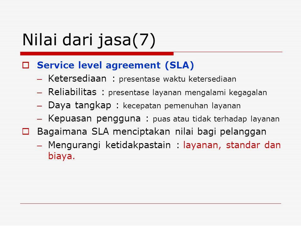 Nilai dari jasa(7)  Service level agreement (SLA) – Ketersediaan : presentase waktu ketersediaan – Reliabilitas : presentase layanan mengalami kegaga