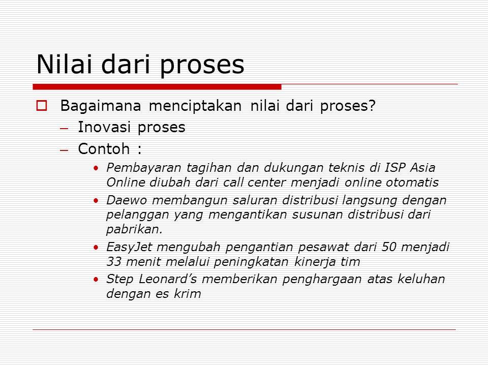 Nilai dari proses  Bagaimana menciptakan nilai dari proses? – Inovasi proses – Contoh : Pembayaran tagihan dan dukungan teknis di ISP Asia Online diu