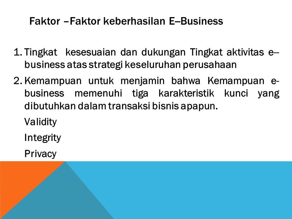 Faktor –Faktor keberhasilan E--Business 1.Tingkat kesesuaian dan dukungan Tingkat aktivitas e-- business atas strategi keseluruhan perusahaan 2.Kemamp