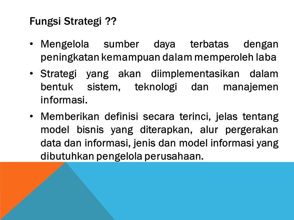 Fungsi Strategi ?? Mengelola sumber daya terbatas dengan peningkatan kemampuan dalam memperoleh laba Strategi yang akan diimplementasikan dalam bentuk