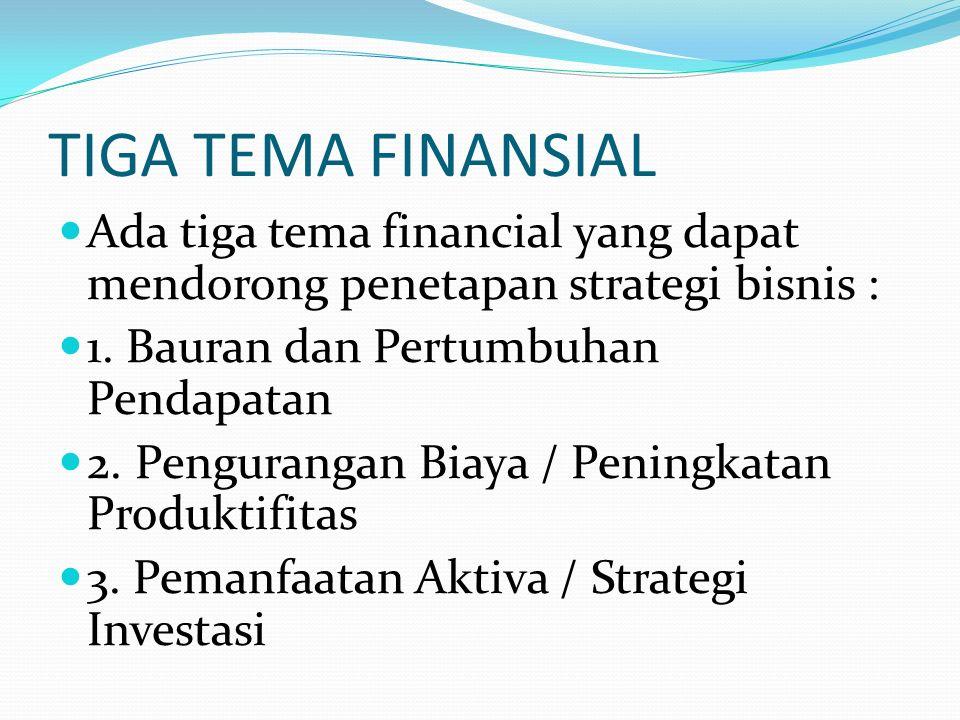 Perspektif Keuangan 1. Tahap Pertumbuhan (Growth) 2. Tahap Bertahan (Substain) 3. Tahap Penuaian (Harvest)
