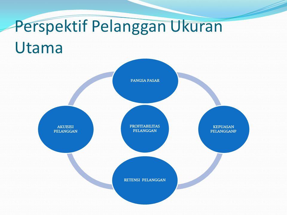 Kelompok Pengukuran Pelanggan Utama Profitabilitas Pelanggan(Customer Profitabilitas) Mengukur tingkat laba bersih dari suatu target segmen pasar yang dilayani.