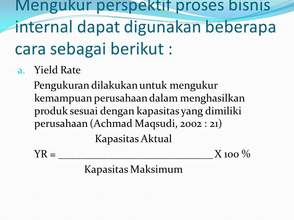 c. Kualitas Pengukuran ini menitikberatkan bagaimana perusahaan mampu mengukur kegiatan proses produksi yaitu dari mulai tingkat kerusakan produk wakt
