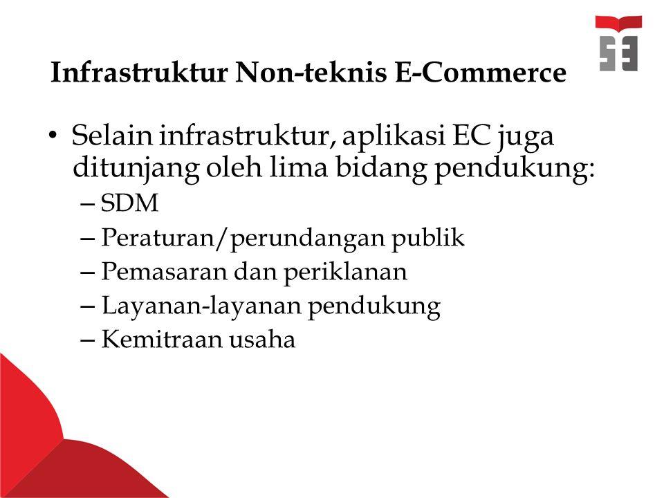 Infrastruktur Non-teknis E-Commerce Selain infrastruktur, aplikasi EC juga ditunjang oleh lima bidang pendukung: – SDM – Peraturan/perundangan publik – Pemasaran dan periklanan – Layanan-layanan pendukung – Kemitraan usaha