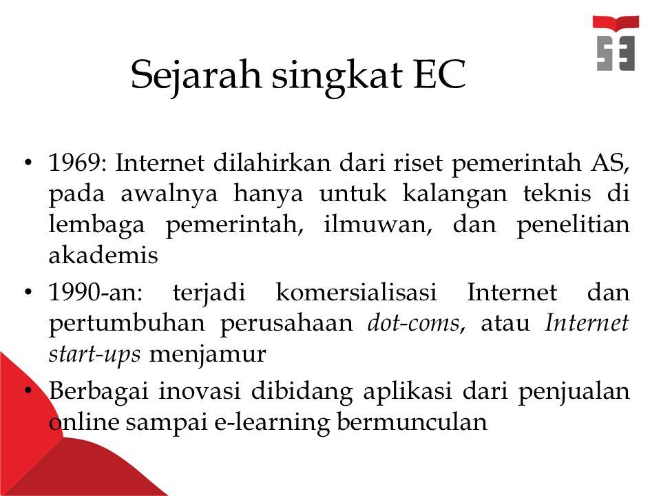 Sejarah singkat EC 1969: Internet dilahirkan dari riset pemerintah AS, pada awalnya hanya untuk kalangan teknis di lembaga pemerintah, ilmuwan, dan penelitian akademis 1990-an: terjadi komersialisasi Internet dan pertumbuhan perusahaan dot-coms, atau Internet start-ups menjamur Berbagai inovasi dibidang aplikasi dari penjualan online sampai e-learning bermunculan