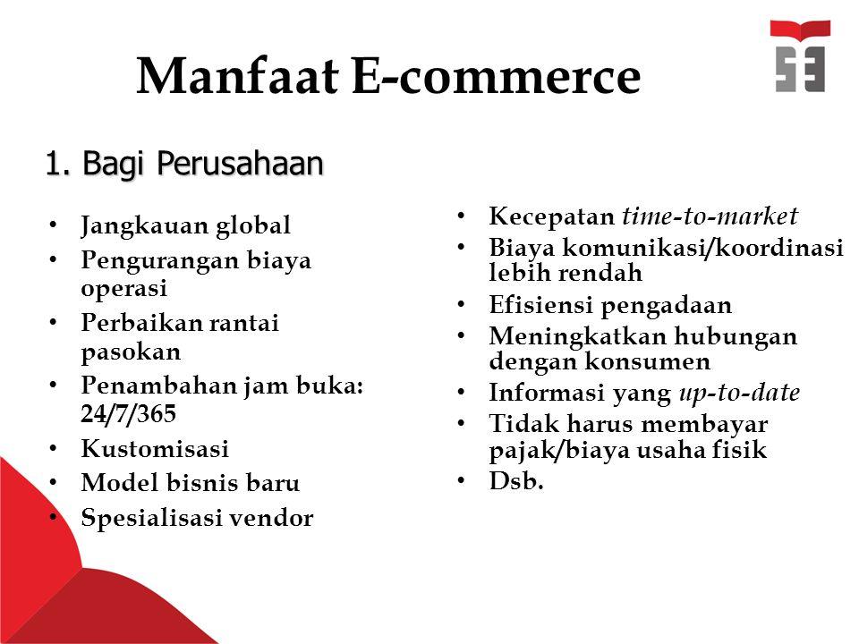 Manfaat E-commerce Jangkauan global Pengurangan biaya operasi Perbaikan rantai pasokan Penambahan jam buka: 24/7/365 Kustomisasi Model bisnis baru Spesialisasi vendor Kecepatan time-to-market Biaya komunikasi/koordinasi lebih rendah Efisiensi pengadaan Meningkatkan hubungan dengan konsumen Informasi yang up-to-date Tidak harus membayar pajak/biaya usaha fisik Dsb.
