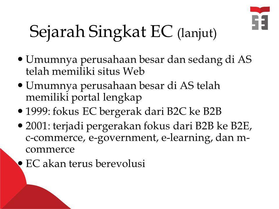 Sejarah Singkat EC (lanjut) Umumnya perusahaan besar dan sedang di AS telah memiliki situs Web Umumnya perusahaan besar di AS telah memiliki portal lengkap 1999: fokus EC bergerak dari B2C ke B2B 2001: terjadi pergerakan fokus dari B2B ke B2E, c-commerce, e-government, e-learning, dan m- commerce EC akan terus berevolusi