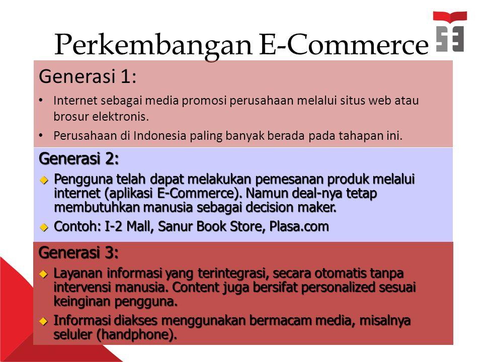 Perkembangan E-Commerce Generasi 1: Internet sebagai media promosi perusahaan melalui situs web atau brosur elektronis.