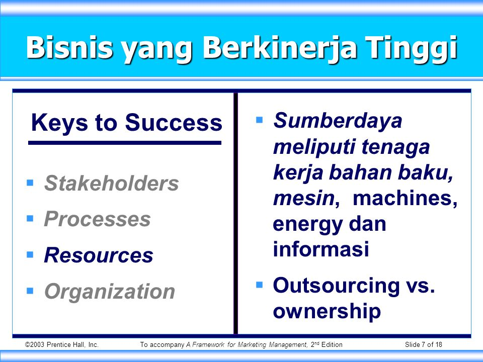 ©2003 Prentice Hall, Inc.To accompany A Framework for Marketing Management, 2 nd Edition Slide 7 of 18 Bisnis yang Berkinerja Tinggi Keys to Success 