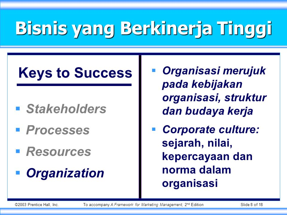 ©2003 Prentice Hall, Inc.To accompany A Framework for Marketing Management, 2 nd Edition Slide 8 of 18 Bisnis yang Berkinerja Tinggi Keys to Success 