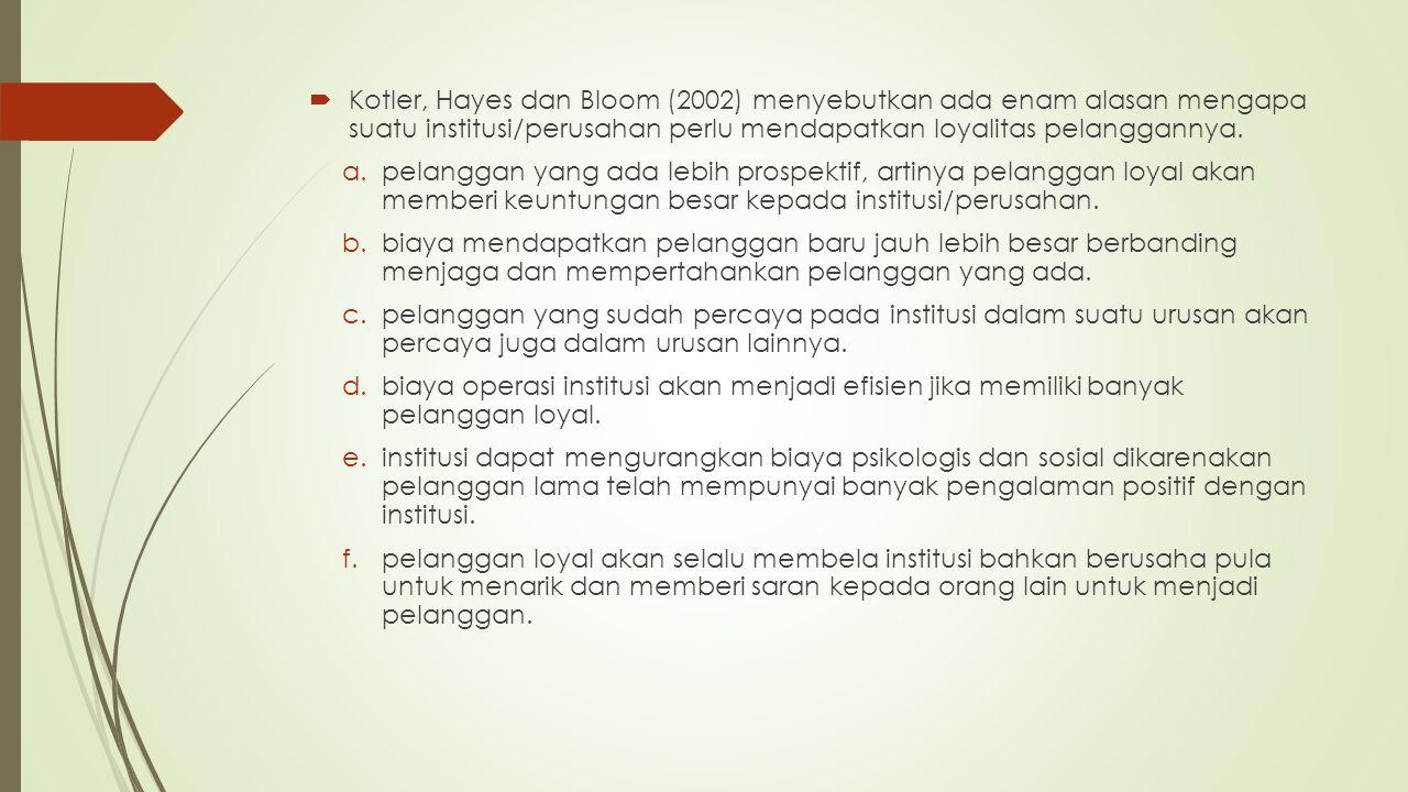  Kotler, Hayes dan Bloom (2002) menyebutkan ada enam alasan mengapa suatu institusi/perusahan perlu mendapatkan loyalitas pelanggannya. a.pelanggan y