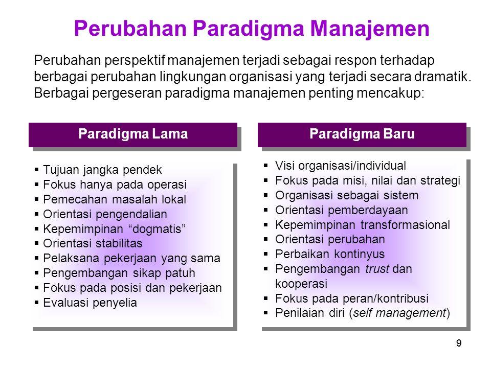 10 Pengembangan Perilaku Kerja: Perubahan Paradigma Paradigma Lama Perubahan perspektif manajemen juga telah merubah paradigma tentang pengembangan perilaku kerja.