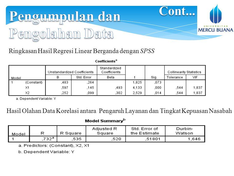 Ringkasan Hasil Regresi Linear Berganda dengan SPSS Hasil Olahan Data Korelasi antara Pengaruh Layanan dan Tingkat Kepuasan Nasabah