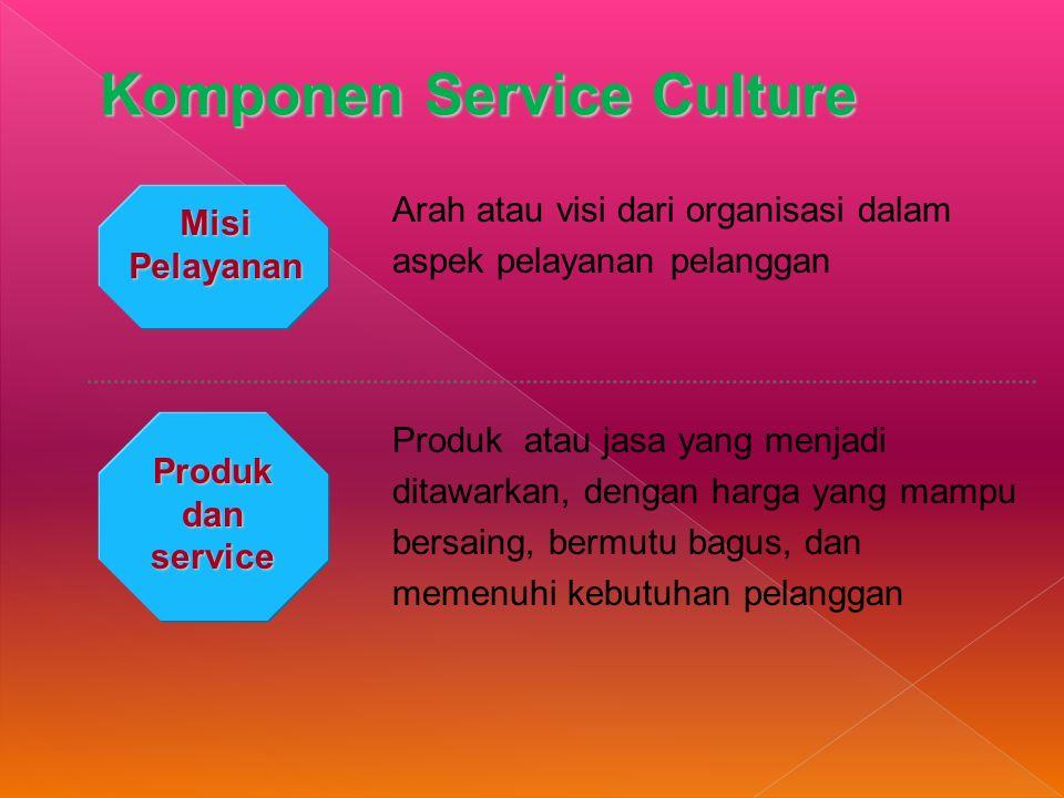MisiPelayanan Produk dan service Arah atau visi dari organisasi dalam aspek pelayanan pelanggan Produk atau jasa yang menjadi ditawarkan, dengan harga yang mampu bersaing, bermutu bagus, dan memenuhi kebutuhan pelanggan Komponen Service Culture
