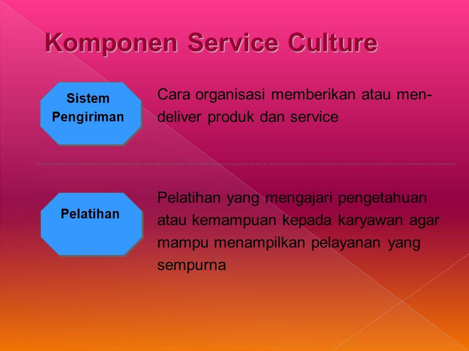 Sistem Pengiriman Pelatihan Cara organisasi memberikan atau men- deliver produk dan service Pelatihan yang mengajari pengetahuan atau kemampuan kepada karyawan agar mampu menampilkan pelayanan yang sempurna Komponen Service Culture