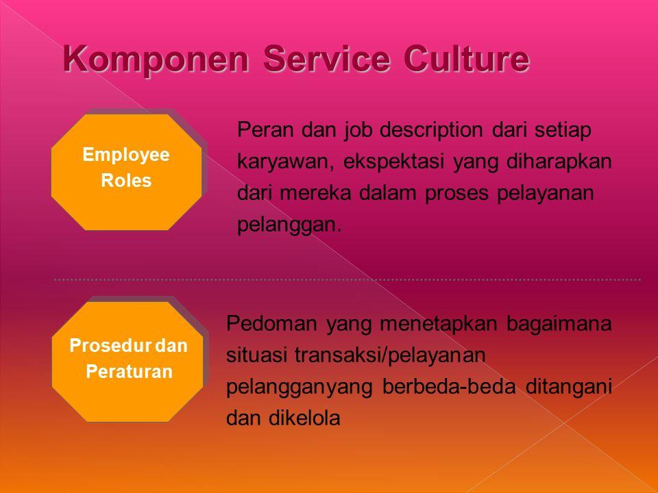 Peran dan job description dari setiap karyawan, ekspektasi yang diharapkan dari mereka dalam proses pelayanan pelanggan.