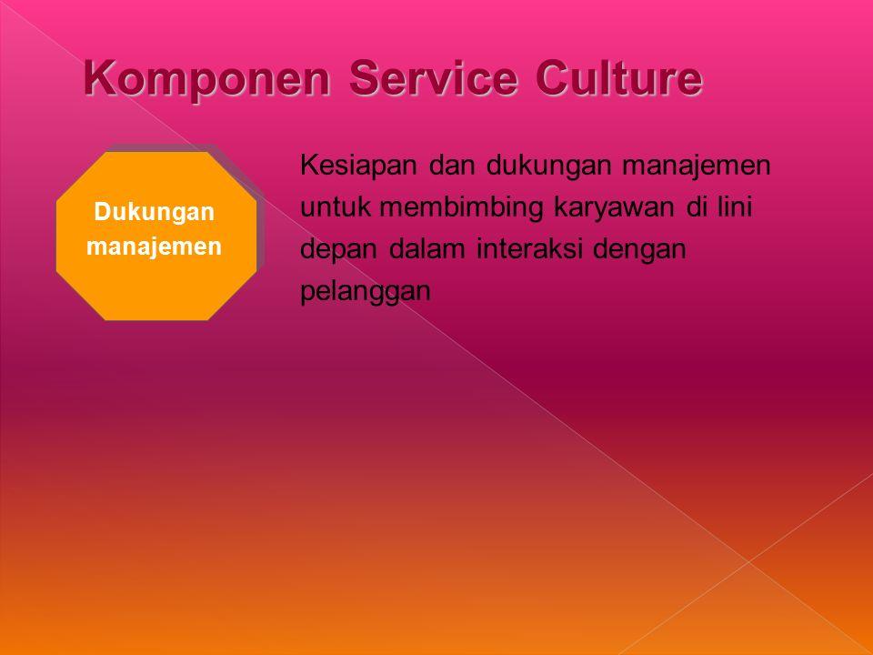 Kesiapan dan dukungan manajemen untuk membimbing karyawan di lini depan dalam interaksi dengan pelanggan Dukungan manajemen Komponen Service Culture