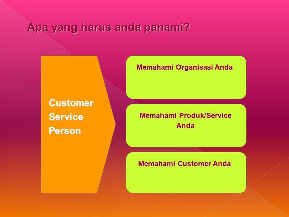 Memahami Organisasi Anda Memahami Produk/Service Anda Memahami Customer Anda Customer Service Person Apa yang harus anda pahami?