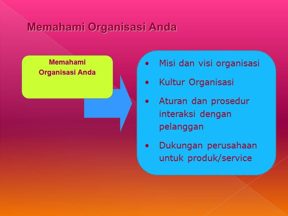 Memahami Organisasi Anda Misi dan visi organisasi Kultur Organisasi Aturan dan prosedur interaksi dengan pelanggan Dukungan perusahaan untuk produk/service