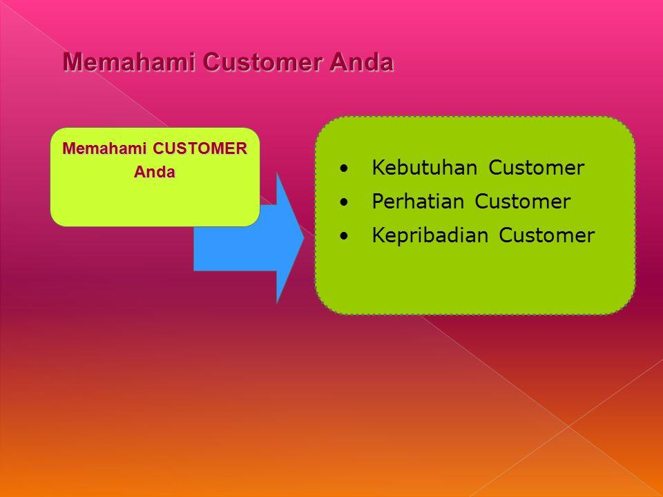 Memahami CUSTOMER Anda Memahami Customer Anda Kebutuhan Customer Perhatian Customer Kepribadian Customer