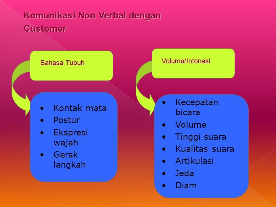 Komunikasi Non Verbal dengan Customer Bahasa Tubuh Volume/Intonasi Kontak mata Postur Ekspresi wajah Gerak langkah Kecepatan bicara Volume Tinggi suara Kualitas suara Artikulasi Jeda Diam