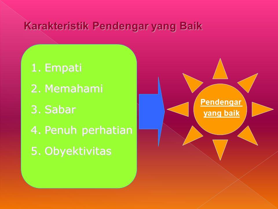 Karakteristik Pendengar yang Baik 1.Empati 2.Memahami 3.Sabar 4.Penuh perhatian 5.Obyektivitas Pendengar yang baik