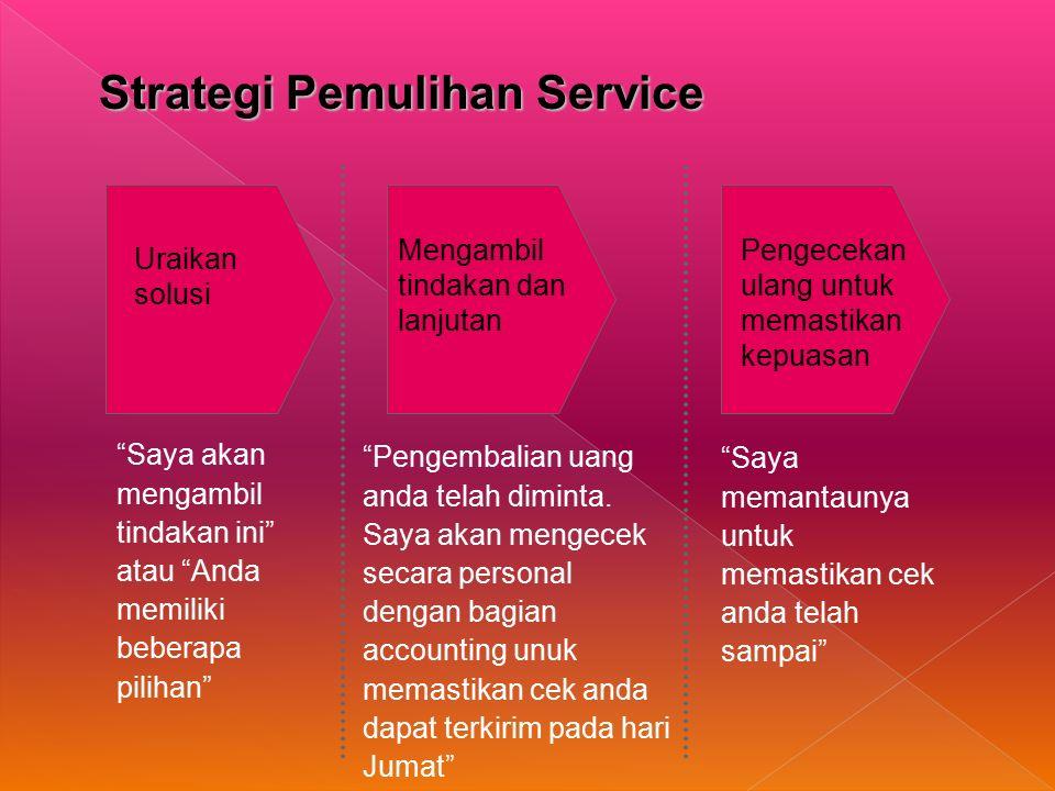 Strategi Pemulihan Service Saya akan mengambil tindakan ini atau Anda memiliki beberapa pilihan Pengembalian uang anda telah diminta.