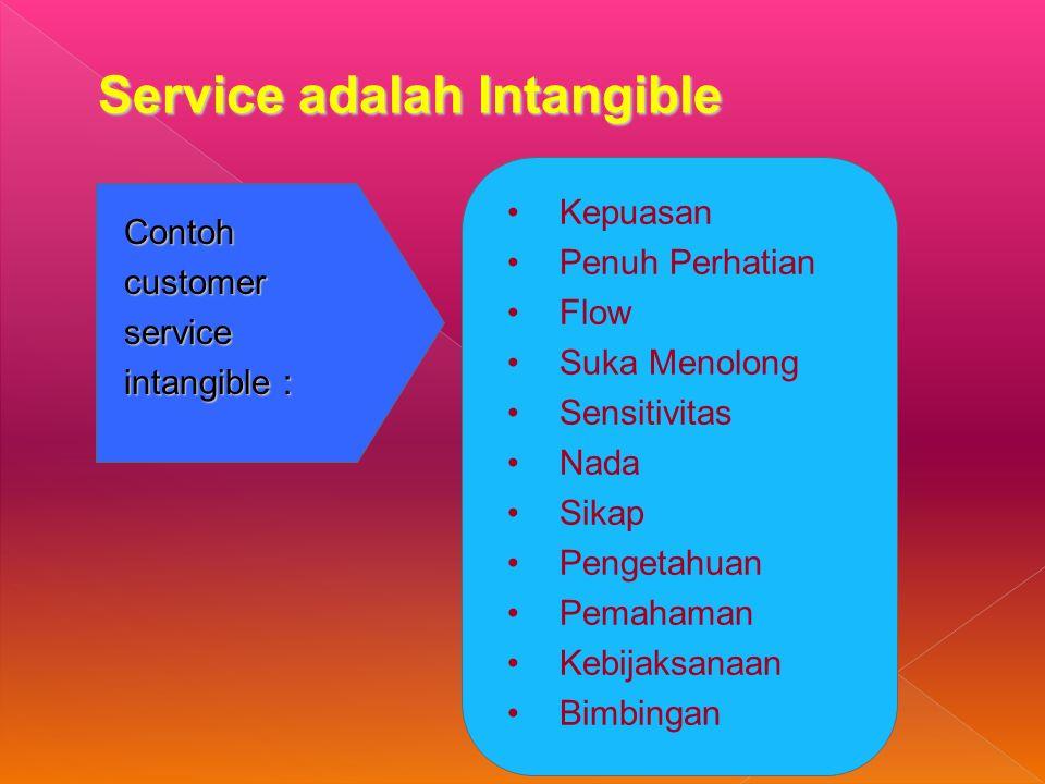 Service adalah Intangible Contoh customer service intangible : Kepuasan Penuh Perhatian Flow Suka Menolong Sensitivitas Nada Sikap Pengetahuan Pemahaman Kebijaksanaan Bimbingan