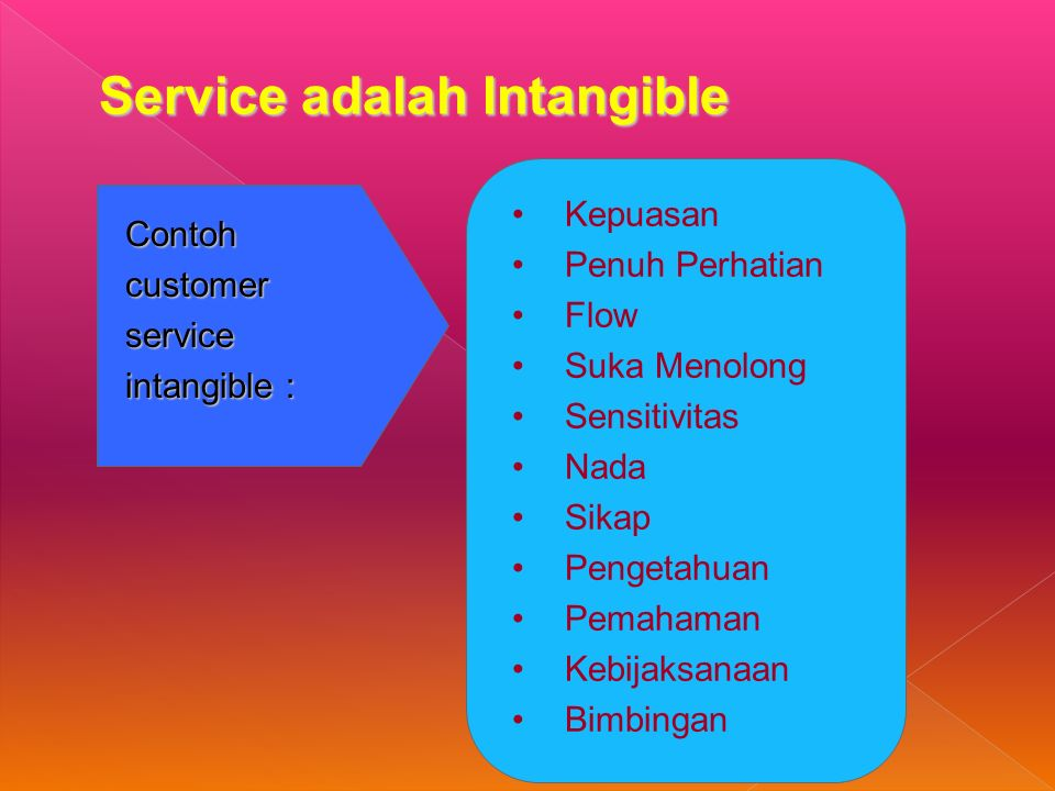 Empat Tipe Perilaku Customers Dominance Influencing Steadiness Compliance