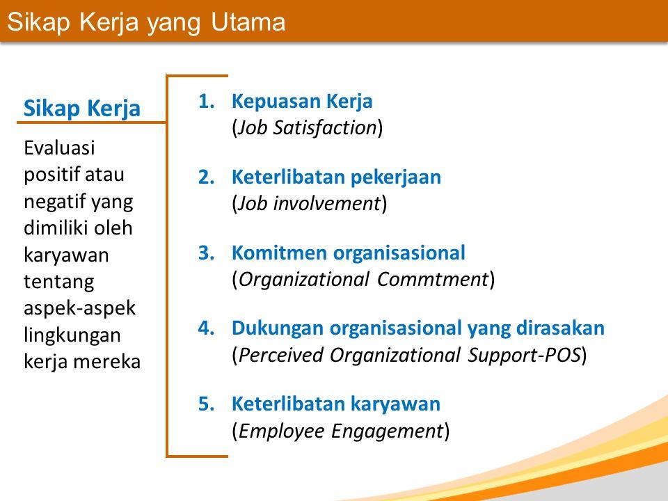 Sikap Kerja yang Utama Sikap Kerja Evaluasi positif atau negatif yang dimiliki oleh karyawan tentang aspek-aspek lingkungan kerja mereka 1.Kepuasan Kerja (Job Satisfaction) 2.Keterlibatan pekerjaan (Job involvement) 3.Komitmen organisasional (Organizational Commtment) 4.Dukungan organisasional yang dirasakan (Perceived Organizational Support-POS) 5.Keterlibatan karyawan (Employee Engagement)