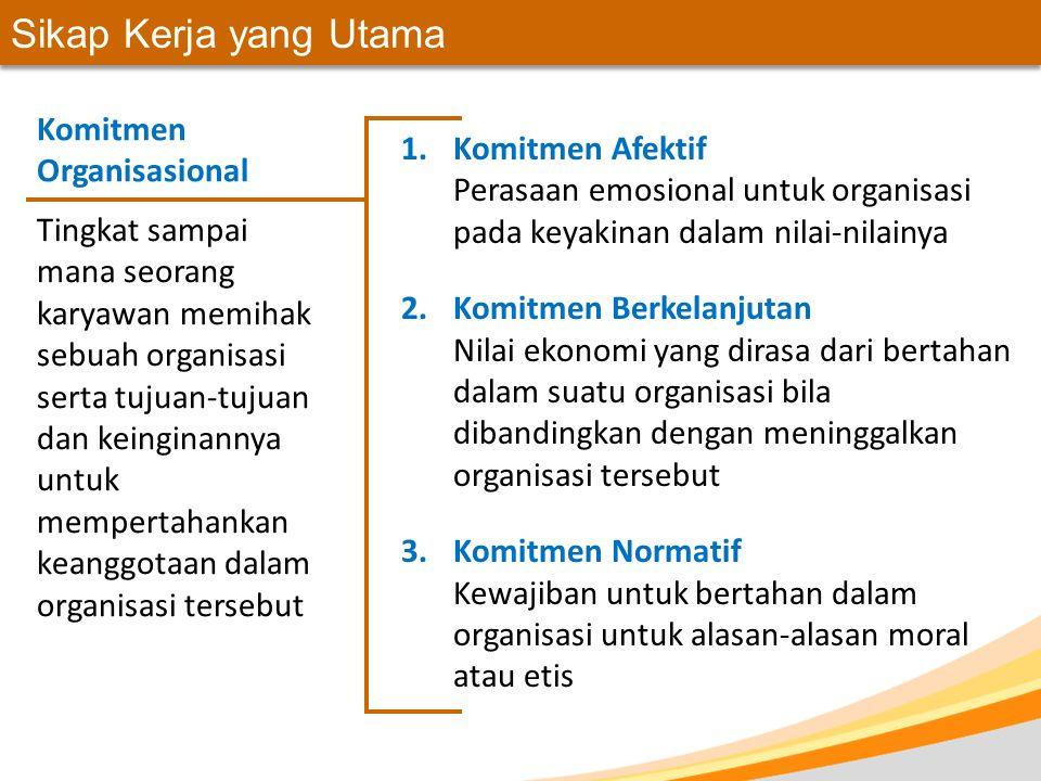 Sikap Kerja yang Utama Komitmen Organisasional Tingkat sampai mana seorang karyawan memihak sebuah organisasi serta tujuan-tujuan dan keinginannya untuk mempertahankan keanggotaan dalam organisasi tersebut 1.Komitmen Afektif Perasaan emosional untuk organisasi pada keyakinan dalam nilai-nilainya 2.Komitmen Berkelanjutan Nilai ekonomi yang dirasa dari bertahan dalam suatu organisasi bila dibandingkan dengan meninggalkan organisasi tersebut 3.Komitmen Normatif Kewajiban untuk bertahan dalam organisasi untuk alasan-alasan moral atau etis