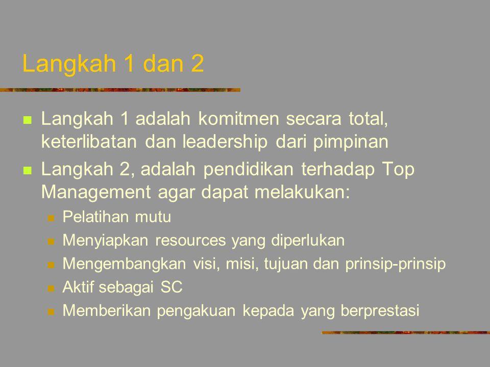 Langkah – langkah TQM 1. Komitmen CEO/Pimpinan 2. Diklat untuk Top Management 3. Membentuk Steering Committee 4. Menetapkan visi, misi dan prinsip-pri