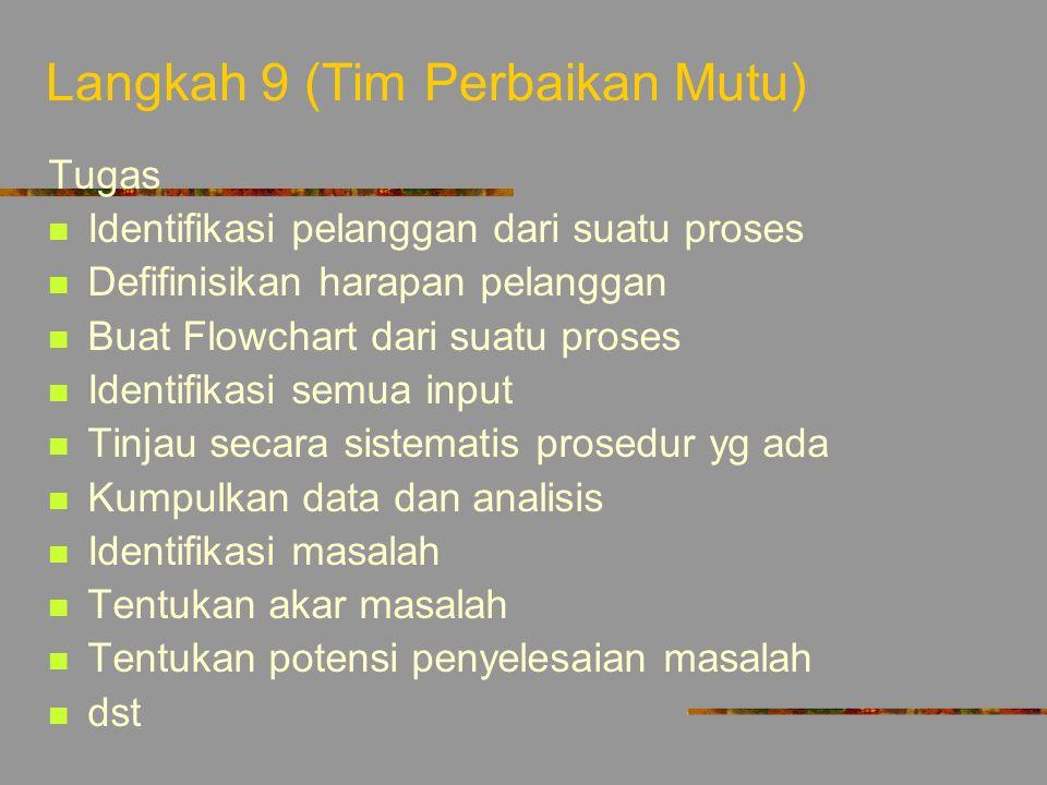 Langkah 8 (Prog. Pelatihan Mutu) Karyawan yg harus dilatih Materi Pelatih dll