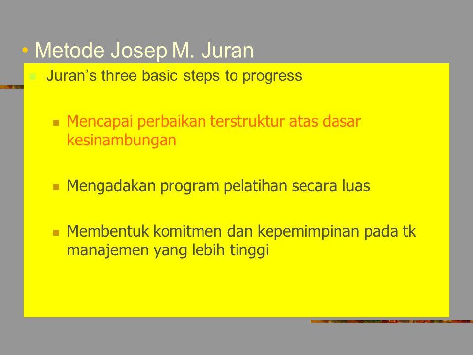 METODE TQM Metode W.E.Deming Siklus Deming Act 4 Plan 1 Do 2 Check 3