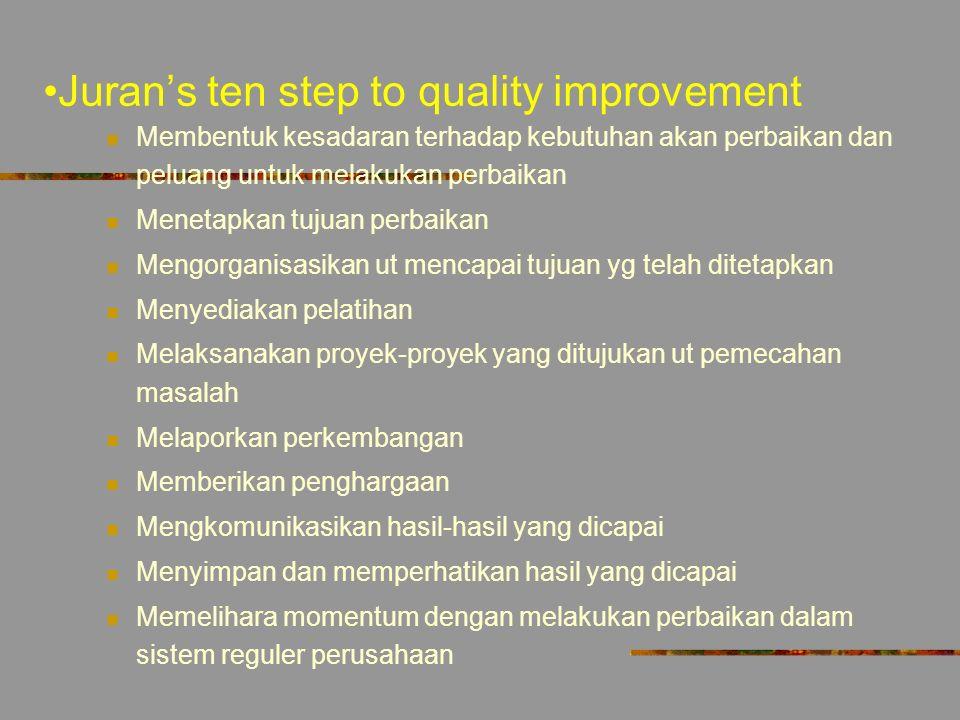 Metode Josep M. Juran Juran's three basic steps to progress Mencapai perbaikan terstruktur atas dasar kesinambungan Mengadakan program pelatihan secar