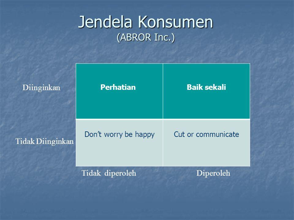Jendela Konsumen (ABROR Inc.) PerhatianBaik sekali Don't worry be happyCut or communicate Tidak diperolehDiperoleh Diinginkan Tidak Diinginkan
