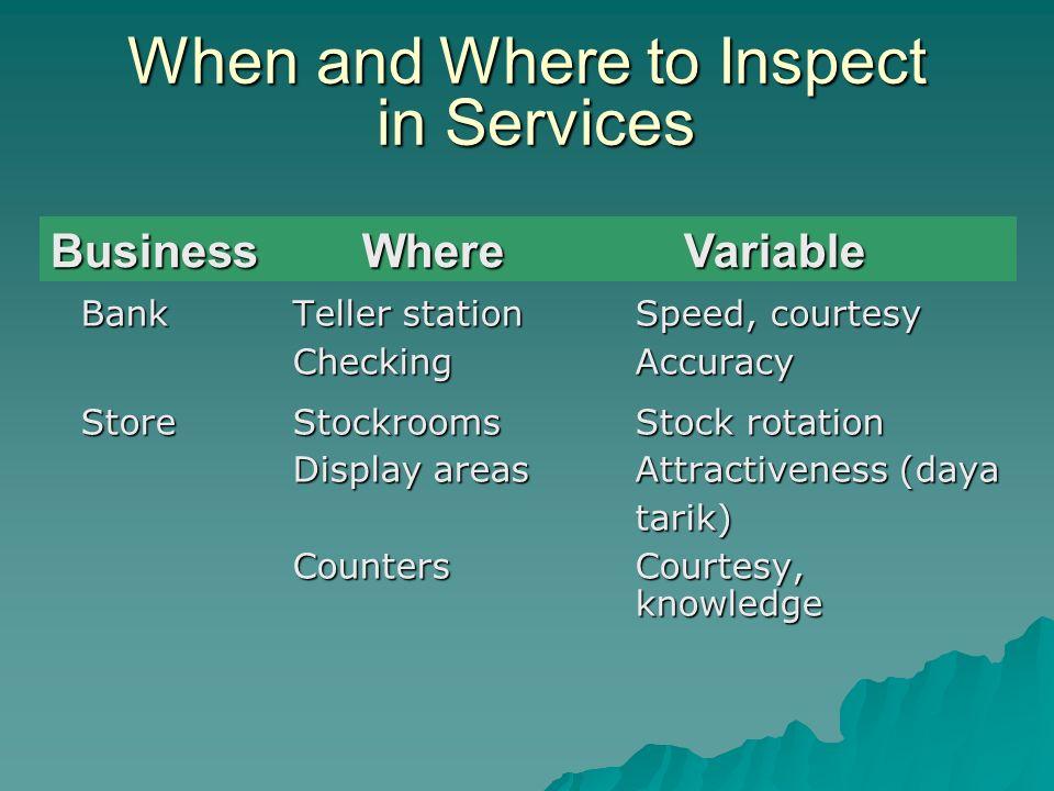 When and Where to Inspect  Di pabrik pemasok, sementara si pemasok memproduksi  Di pabrik sendiri, setelah menerima barang dari pemasok  Sebelum pr